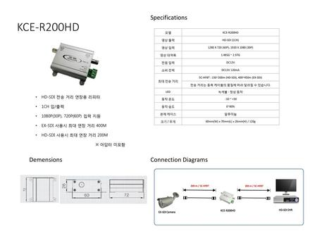 KCE-R200HD Specifications Demensions Connection Diagrams