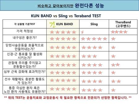 KUN BAND vs Sling vs Teraband TEST