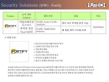 Security Solutions (S/W) - Fortify