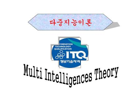 Multi Intelligences Theory