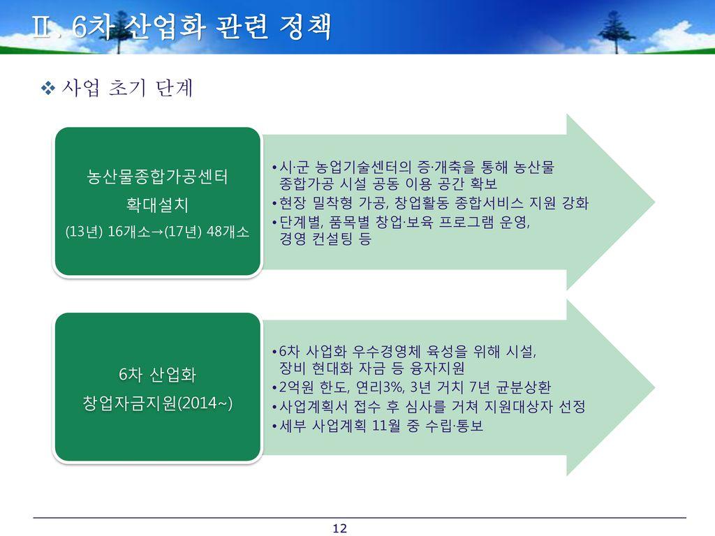 농산물종합가공센터 확대설치 (13년) 16개소→(17년) 48개소