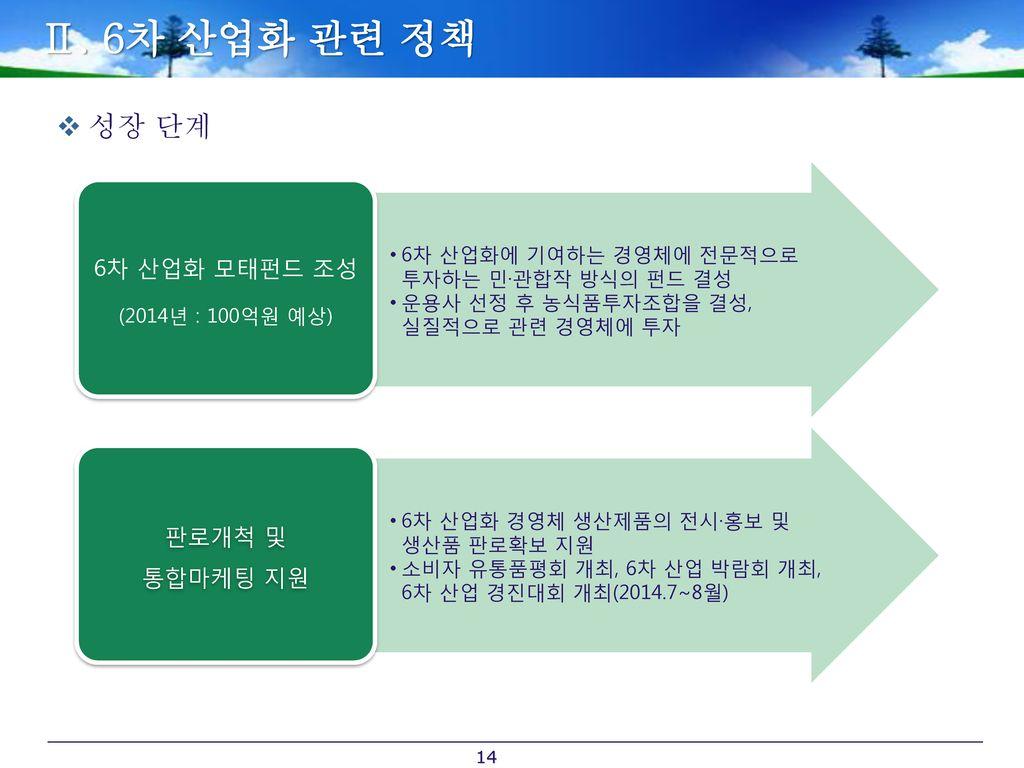 Ⅱ. 6차 산업화 관련 정책 성장 단계 6차 산업화 모태펀드 조성 판로개척 및 통합마케팅 지원