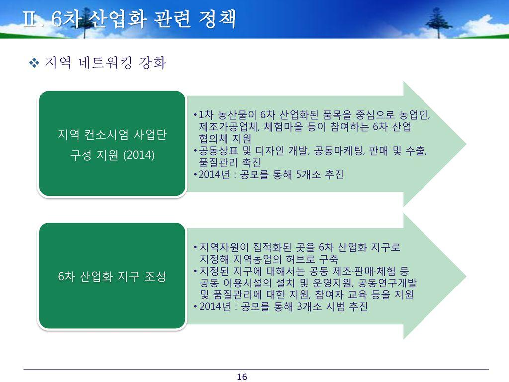 Ⅱ. 6차 산업화 관련 정책 지역 네트워킹 강화 지역 컨소시엄 사업단 구성 지원 (2014) 6차 산업화 지구 조성
