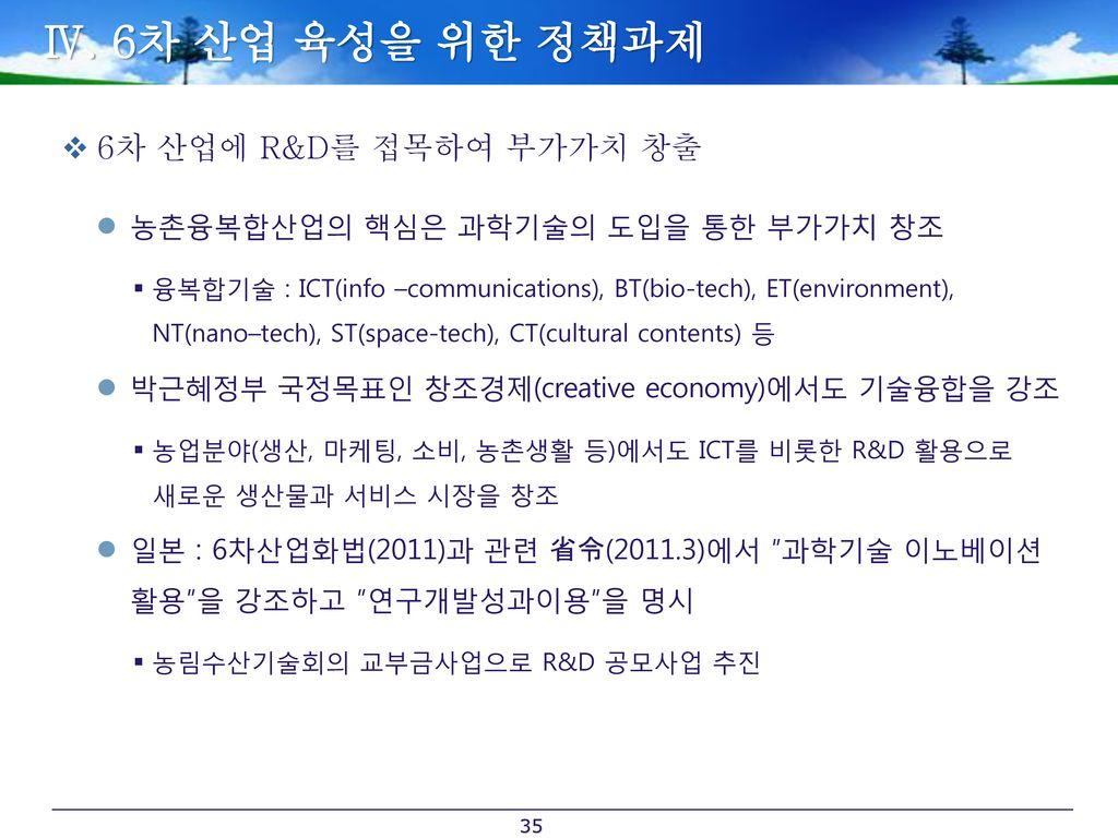 Ⅳ. 6차 산업 육성을 위한 정책과제 6차 산업에 R&D를 접목하여 부가가치 창출