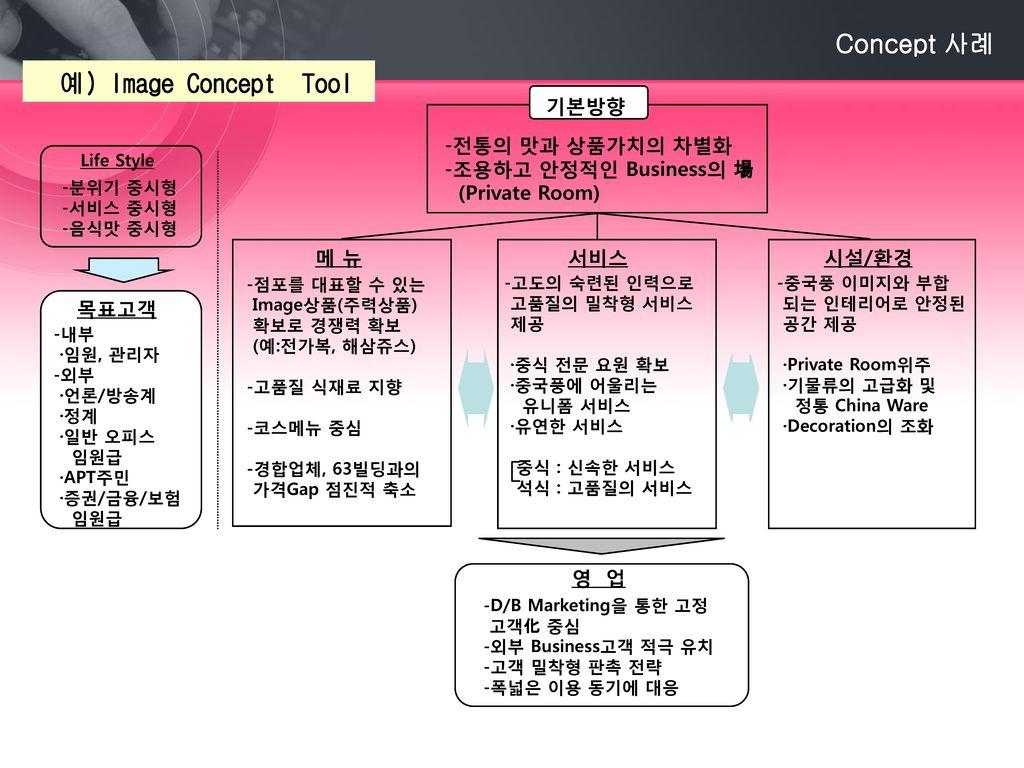 Concept 사례 예) Image Concept Tool 기본방향 -전통의 맛과 상품가치의 차별화