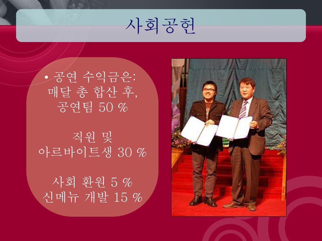 사회공헌 공연 수익금은: 매달 총 합산 후, 공연팀 50 % 직원 및 아르바이트생 30 % 사회 환원 5 %