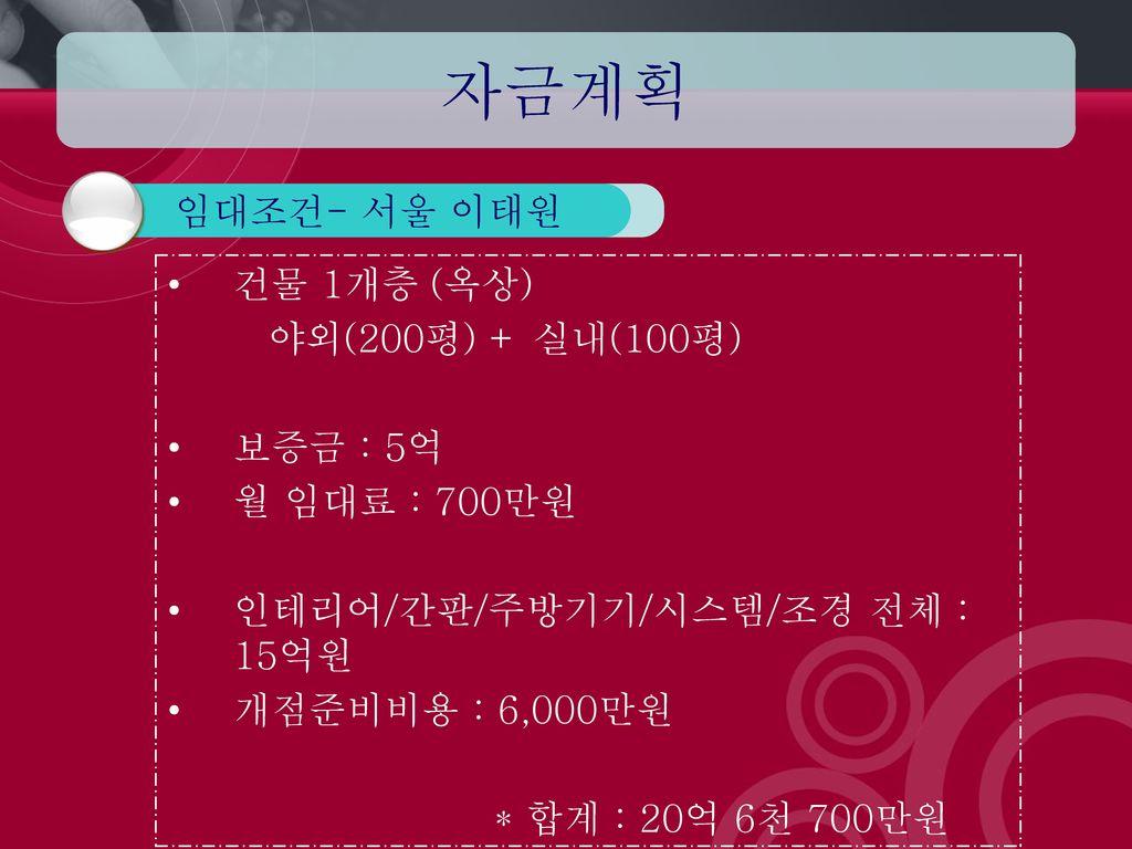자금계획 건물 1개층 (옥상) 야외(200평) + 실내(100평) 임대조건- 서울 이태원 보증금 : 5억