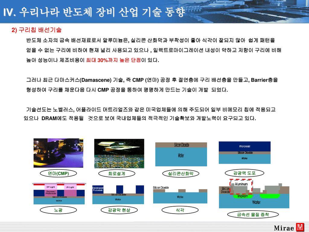 IV. 우리나라 반도체 장비 산업 기술 동향 2) 구리칩 배선기술