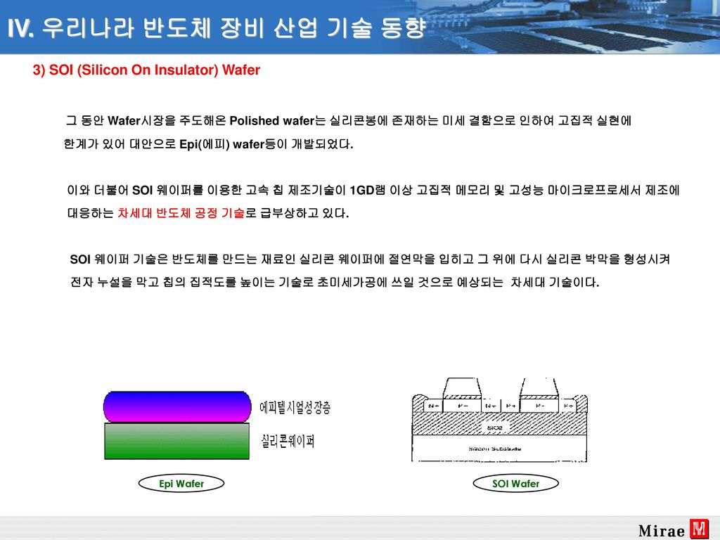 IV. 우리나라 반도체 장비 산업 기술 동향 3) SOI (Silicon On Insulator) Wafer