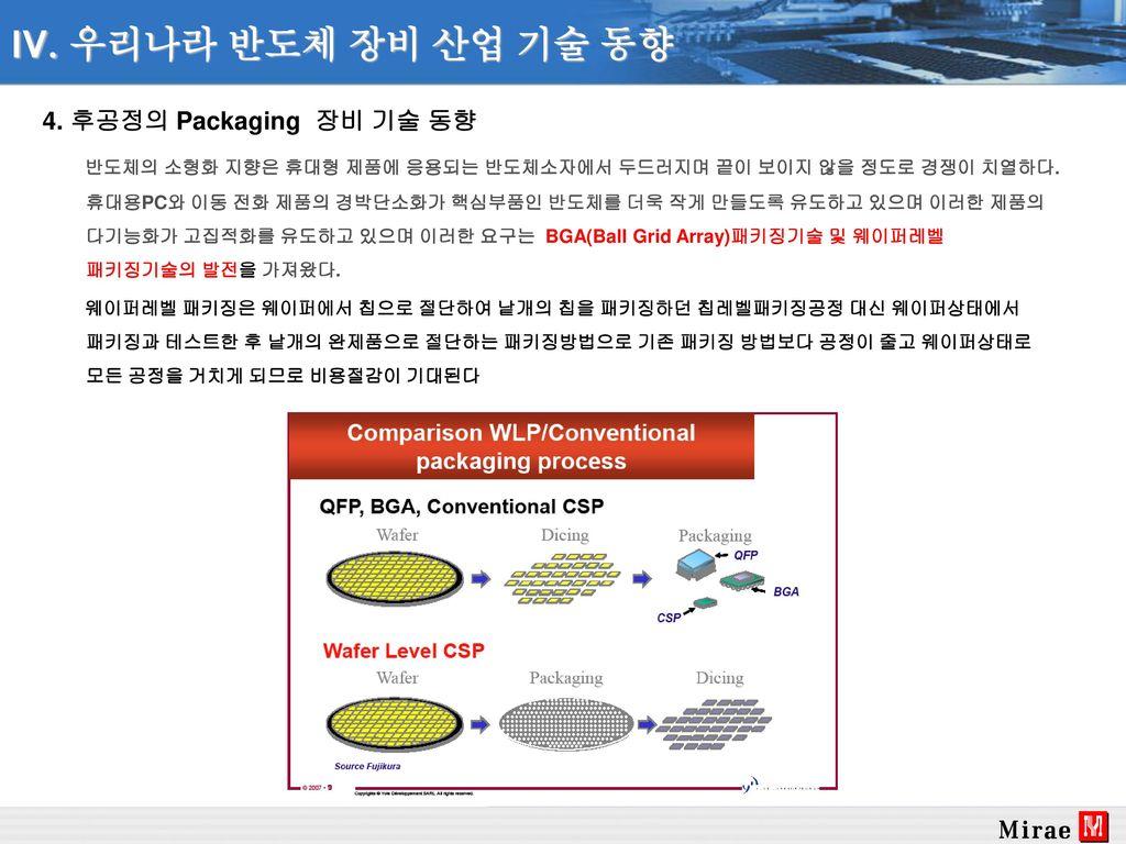 IV. 우리나라 반도체 장비 산업 기술 동향 4. 후공정의 Packaging 장비 기술 동향