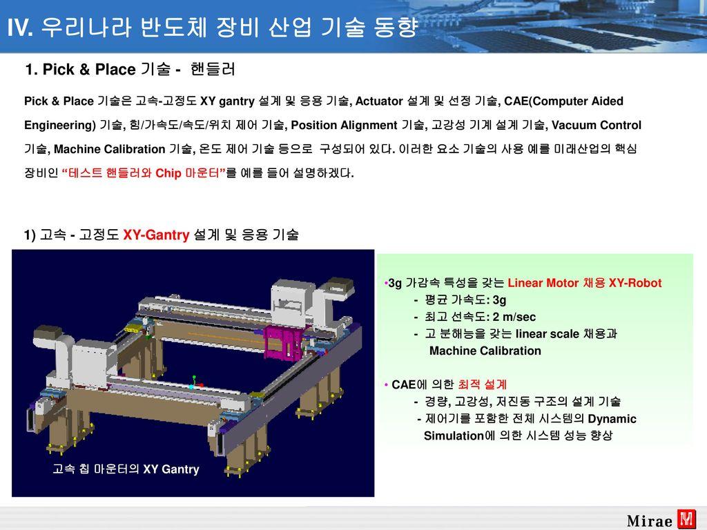 IV. 우리나라 반도체 장비 산업 기술 동향 1. Pick & Place 기술 - 핸들러