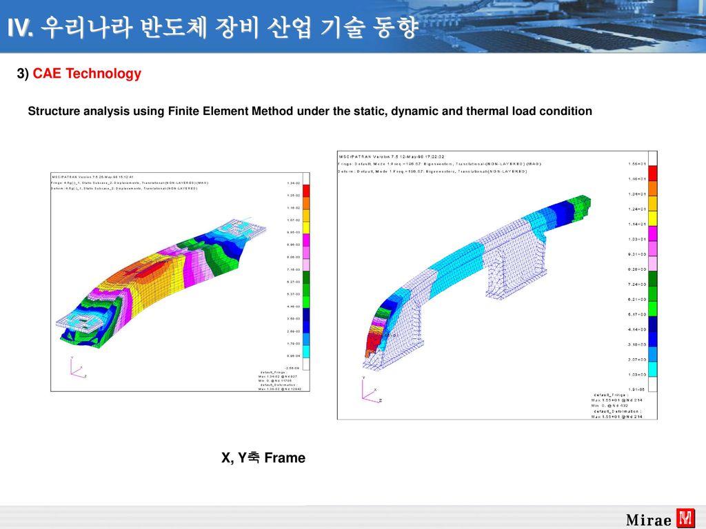 IV. 우리나라 반도체 장비 산업 기술 동향 3) CAE Technology X, Y축 Frame