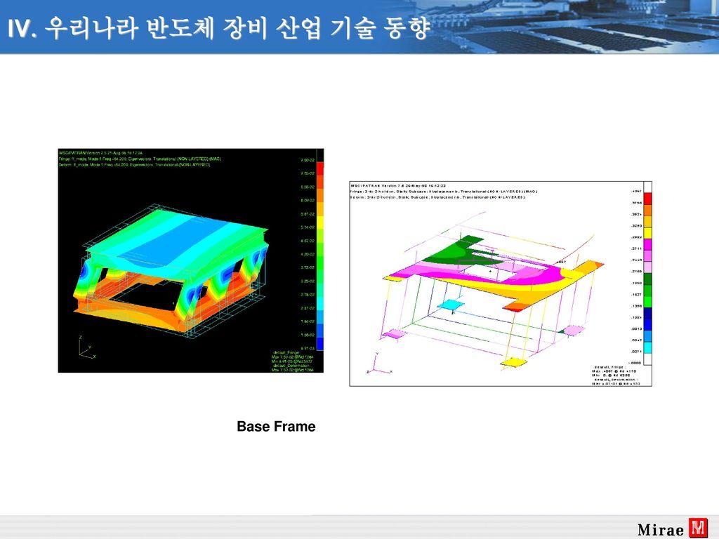IV. 우리나라 반도체 장비 산업 기술 동향 Base Frame