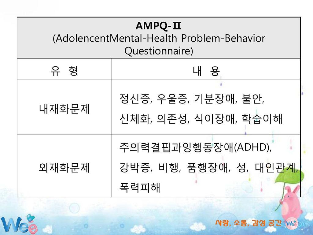 (AdolencentMental-Health Problem-Behavior Questionnaire)