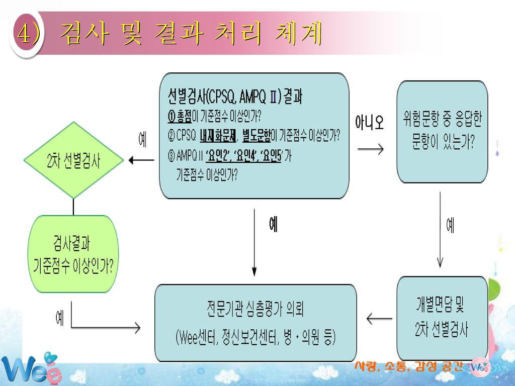 4) 검사 및 결과 처리 체계