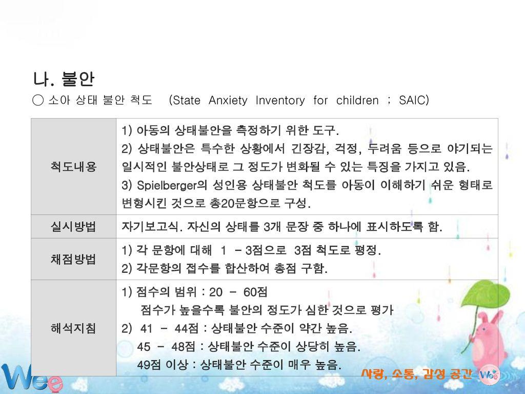나. 불안 ◯ 소아 상태 불안 척도 (State Anxiety Inventory for children ; SAIC) 척도내용