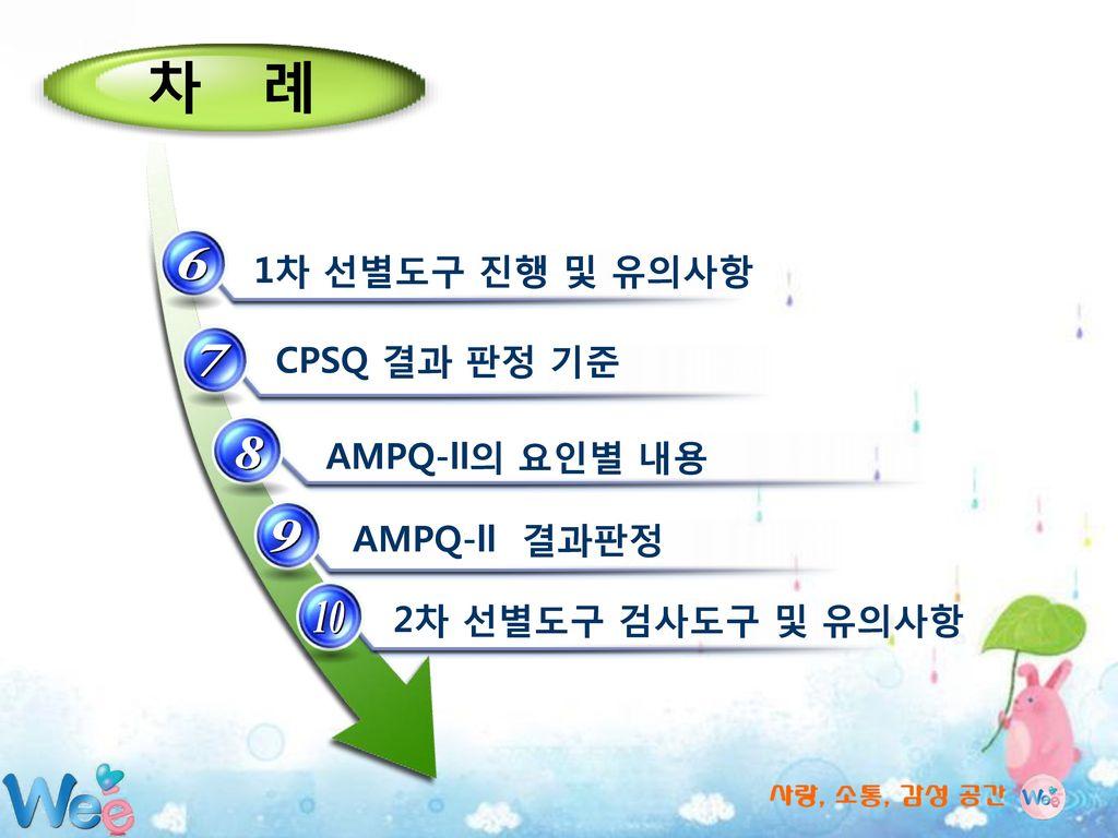 차 례 1차 선별도구 진행 및 유의사항 CPSQ 결과 판정 기준 AMPQ-ll의 요인별 내용 AMPQ-ll 결과판정