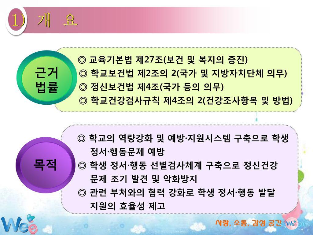 1) 개 요 근거 법률 목적 ◎ 교육기본법 제27조(보건 및 복지의 증진)