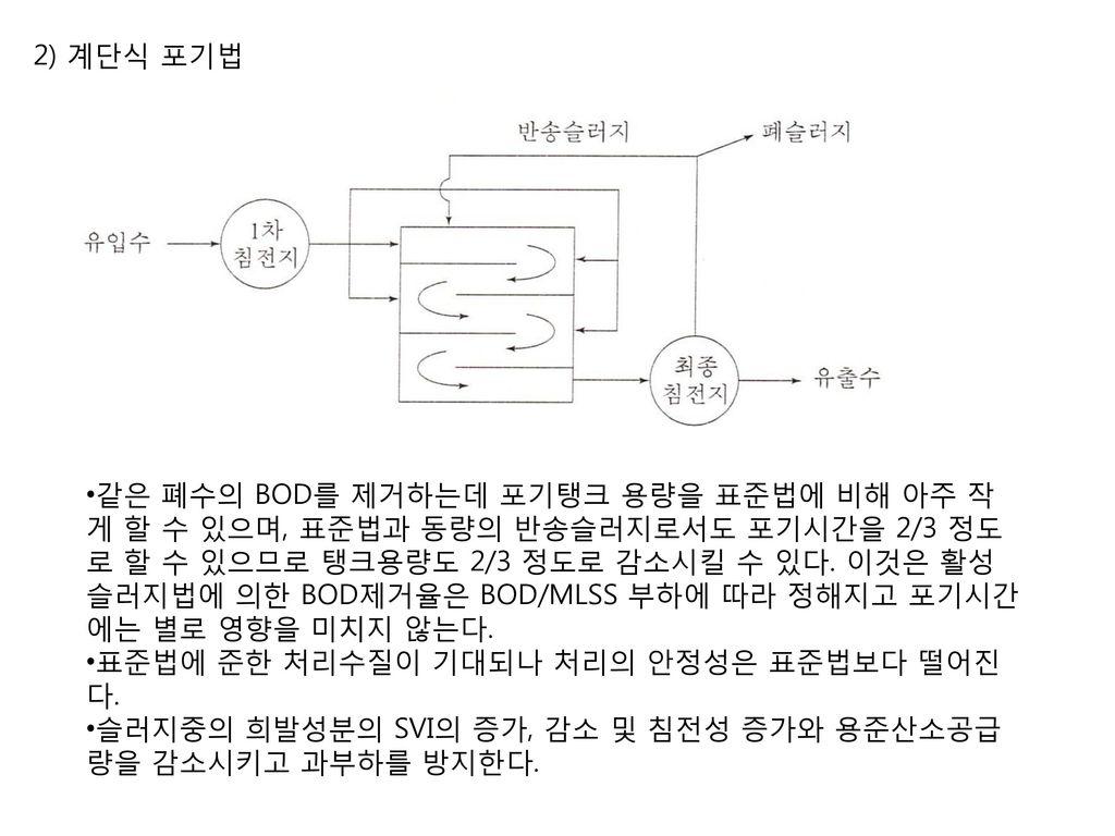 2) 계단식 포기법