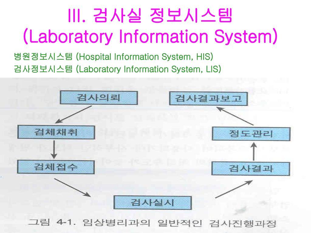 III. 검사실 정보시스템 (Laboratory Information System)