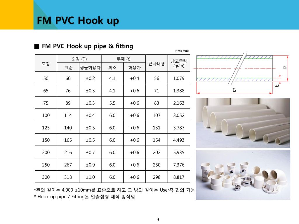 FM PVC Hook up ■ FM PVC Hook up pipe & fitting