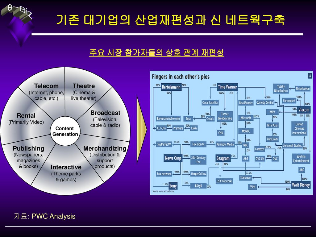 value chain analysis new line cinema 2014-2015 china film industry report  43 typical theater chain analysis  431 dadi digital cinema   2014-2015 china film industry report (in brief.