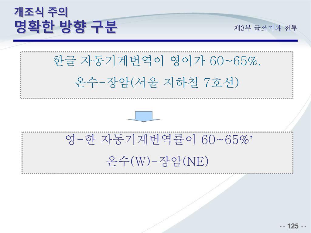 한글 자동기계번역이 영어가 60~65%. 온수-장암(서울 지하철 7호선) 온수(W)-장암(NE) 개조식 주의 명확한 방향 구분