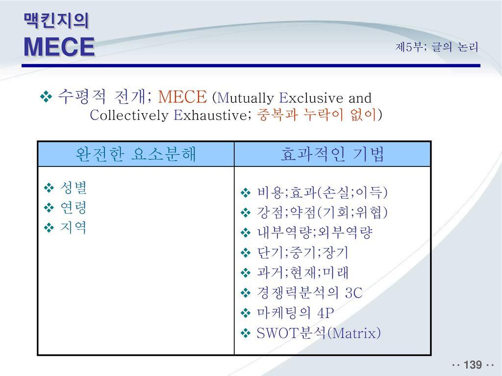 맥킨지의 MECE 제5부; 글의 논리. 수평적 전개; MECE (Mutually Exclusive and Collectively Exhaustive; 중복과 누락이 없이)