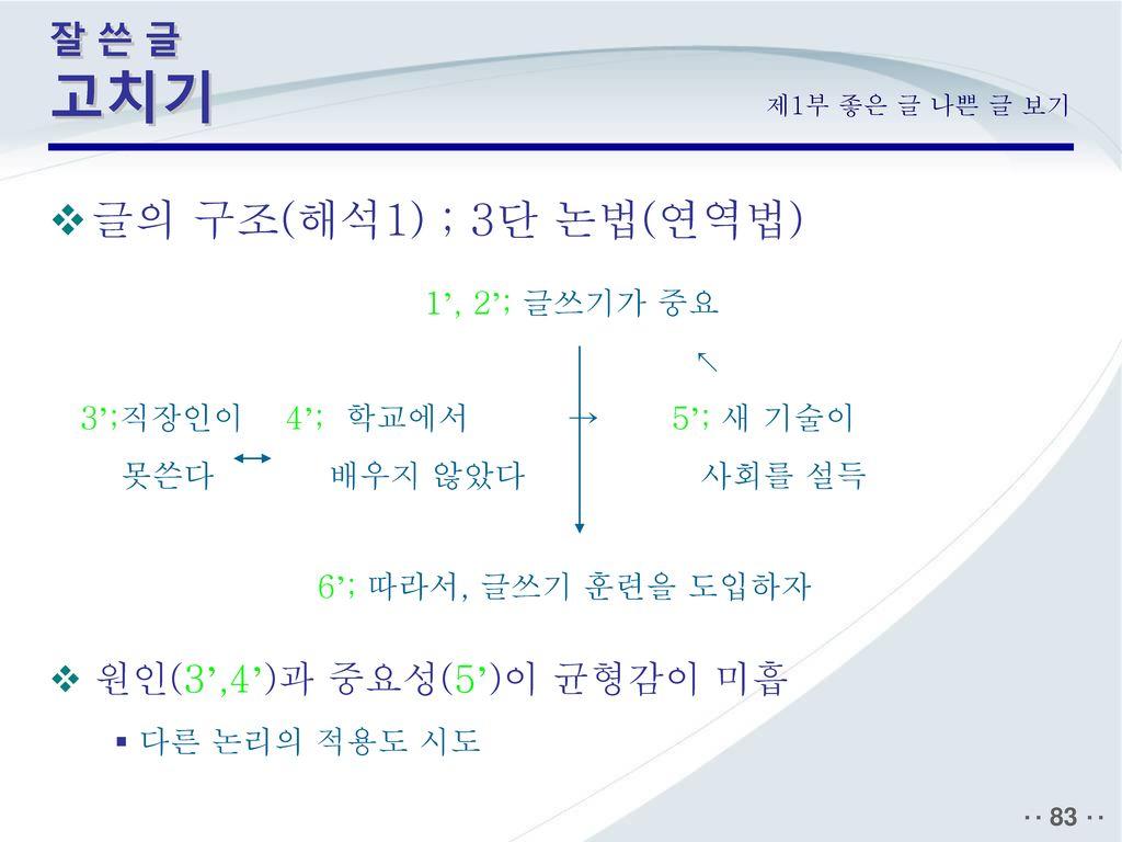 글의 구조(해석1) ; 3단 논법(연역법) 1', 2'; 글쓰기가 중요 잘 쓴 글 고치기