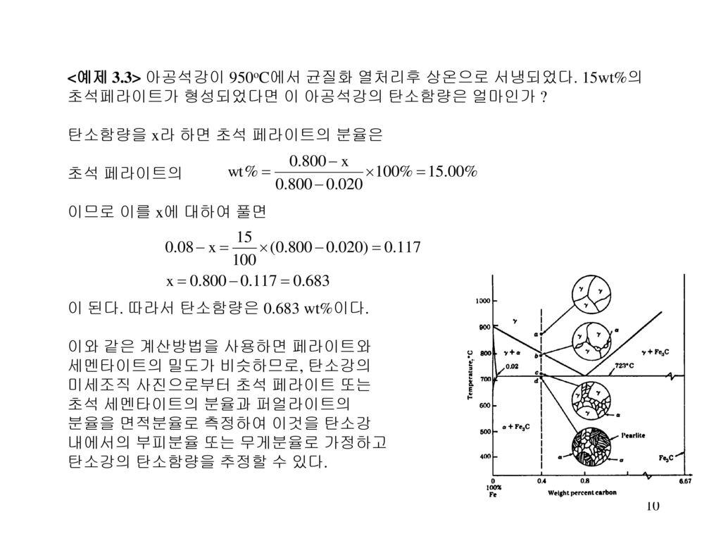 <예제 3. 3> 아공석강이 950oC에서 균질화 열처리후 상온으로 서냉되었다