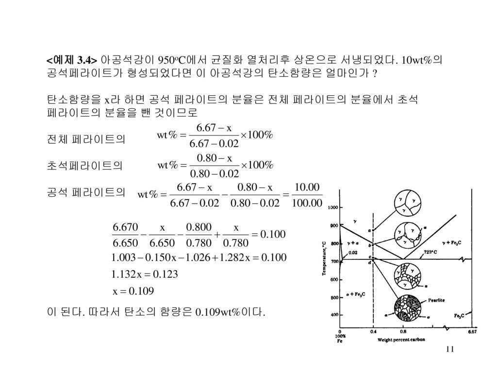 <예제 3. 4> 아공석강이 950oC에서 균질화 열처리후 상온으로 서냉되었다