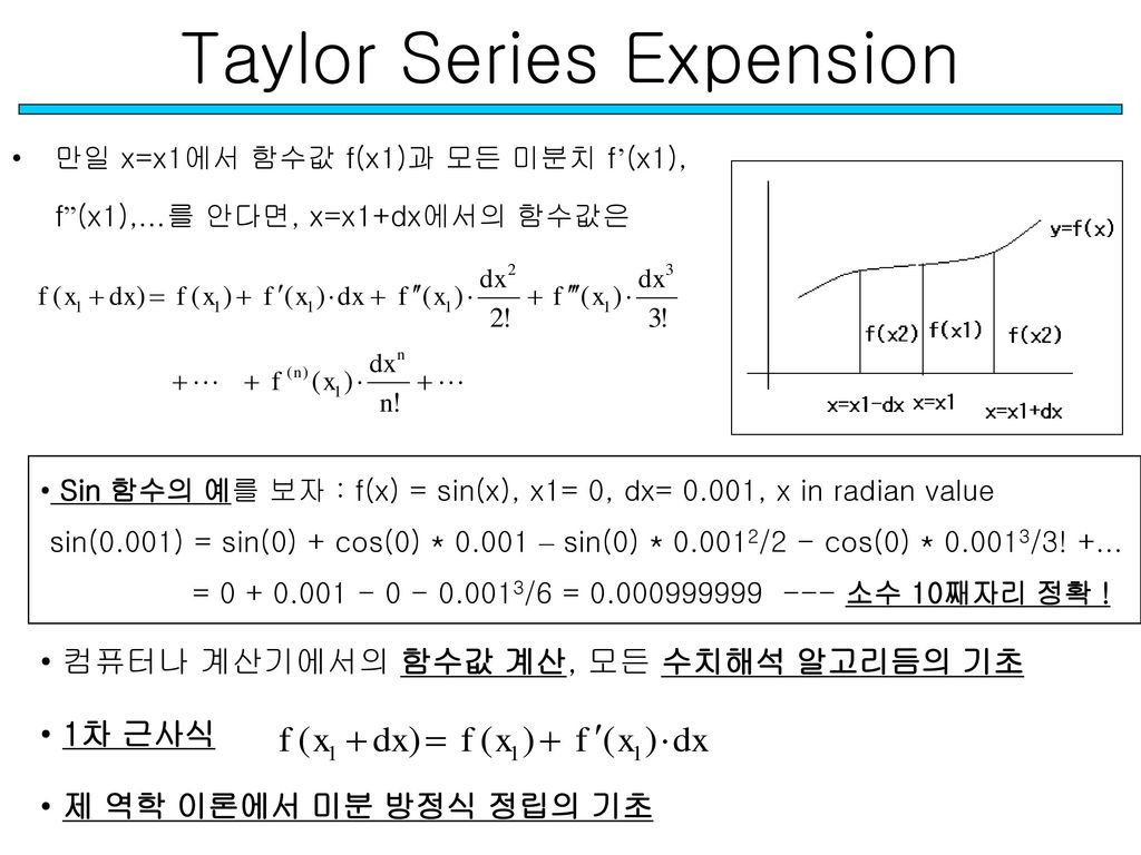 Taylor Series Expension