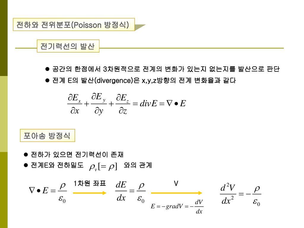 전하와 전위분포(Poisson 방정식) 전기력선의 발산 포아송 방정식