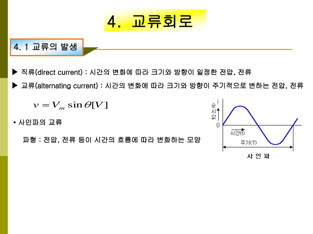 4. 교류회로 4. 1 교류의 발생. ▶ 직류(direct current) : 시간의 변화에 따라 크기와 방향이 일정한 전압, 전류. ▶ 교류(alternating current) : 시간의 변화에 따라 크기와 방향이 주기적으로 변하는 전압, 전류.