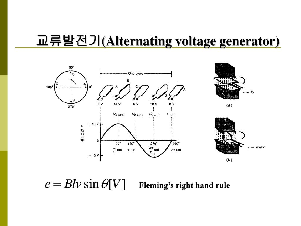 교류발전기(Alternating voltage generator)