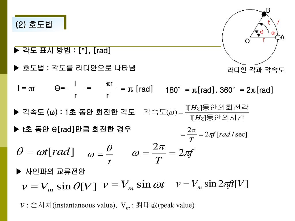 v : 순시치(instantaneous value), Vm : 최대값(peak value)