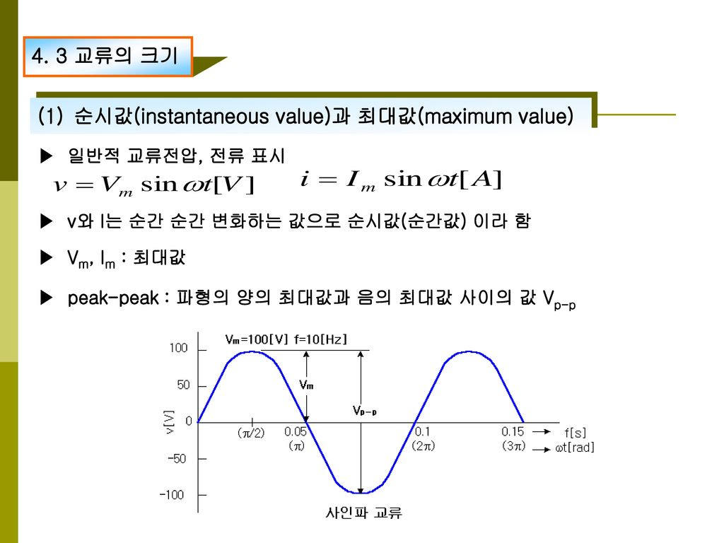 순시값(instantaneous value)과 최대값(maximum value)