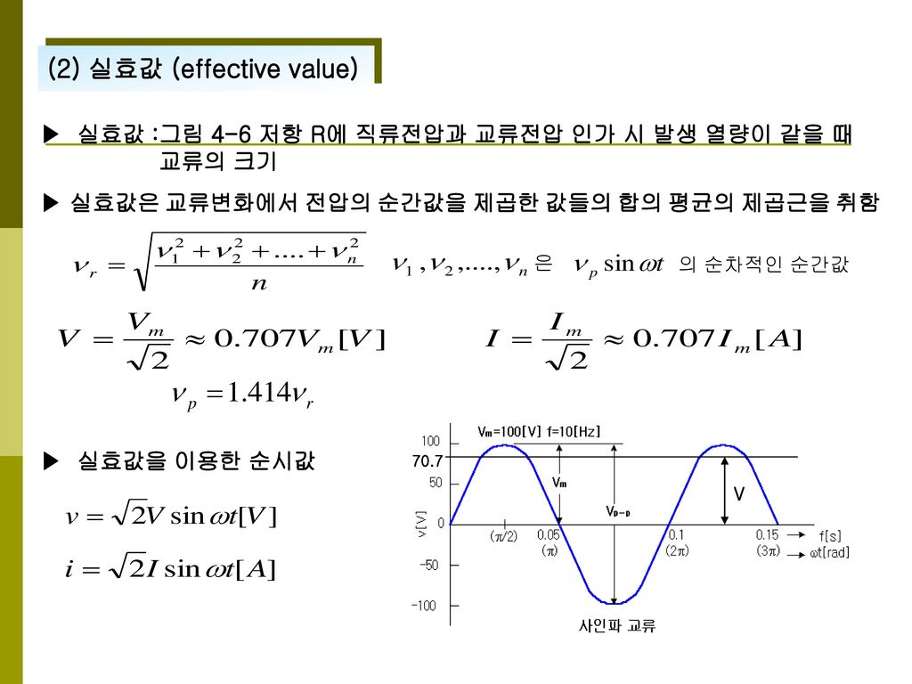 (2) 실효값 (effective value)