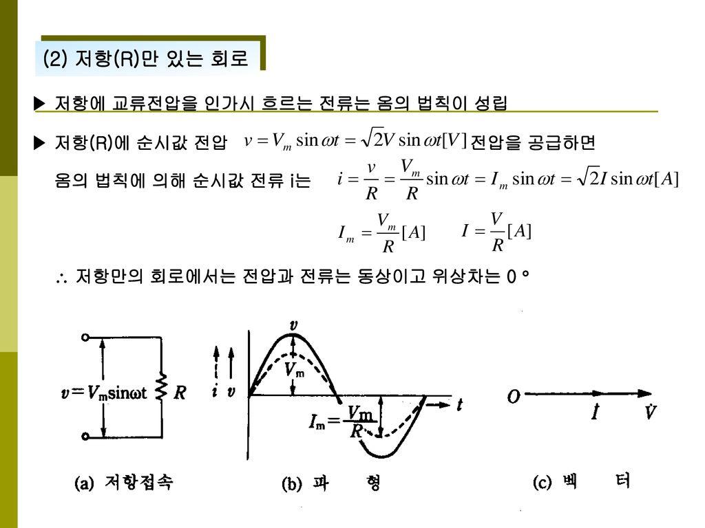(2) 저항(R)만 있는 회로 ▶ 저항에 교류전압을 인가시 흐르는 전류는 옴의 법칙이 성립