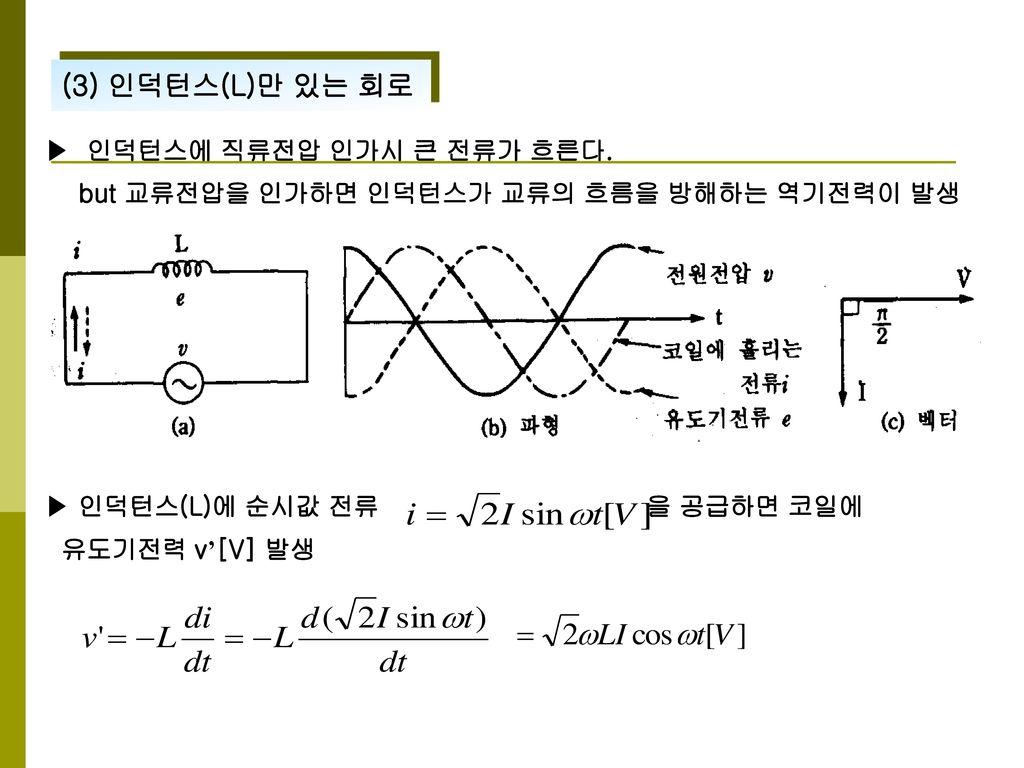 (3) 인덕턴스(L)만 있는 회로 ▶ 인덕턴스에 직류전압 인가시 큰 전류가 흐른다.