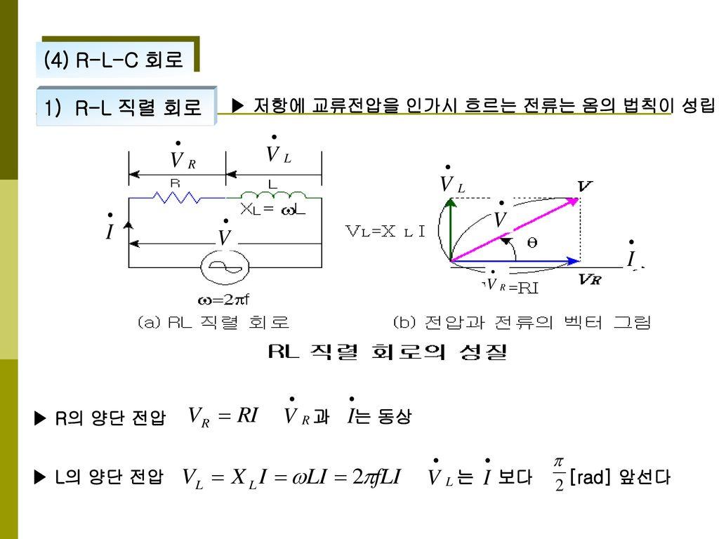 (4) R-L-C 회로 1) R-L 직렬 회로 ▶ 저항에 교류전압을 인가시 흐르는 전류는 옴의 법칙이 성립 과 는 동상
