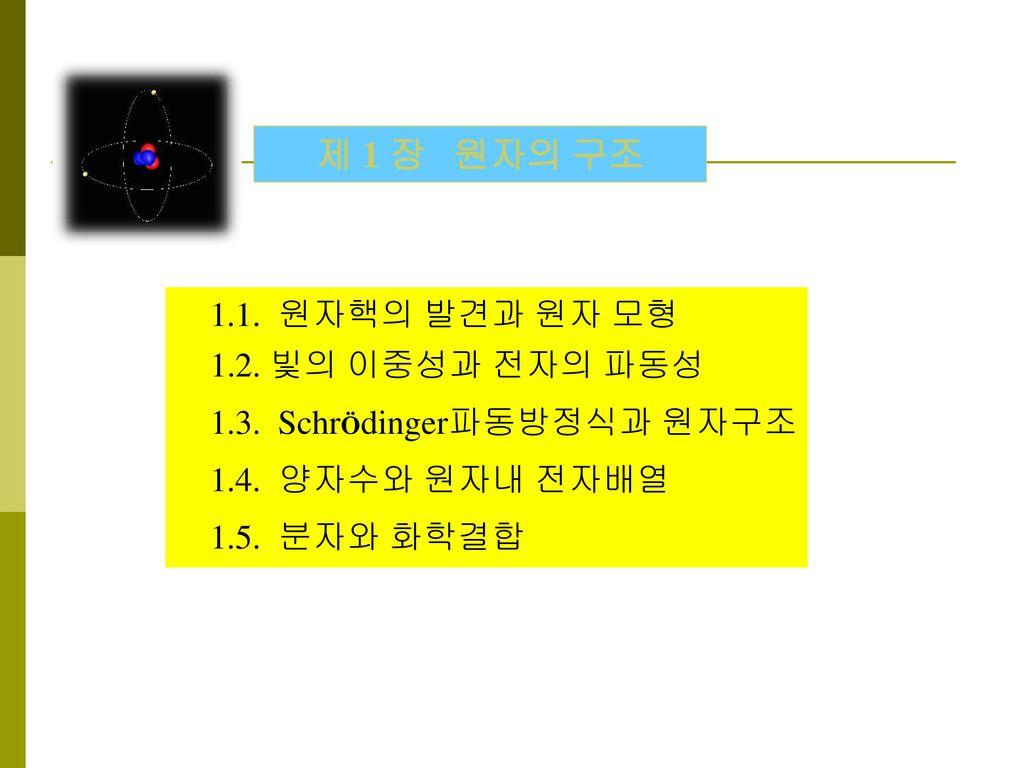 제 1 장 원자의 구조 1.1. 원자핵의 발견과 원자 모형 1.2. 빛의 이중성과 전자의 파동성