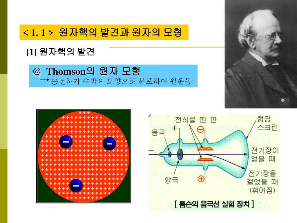 < 1. 1 > 원자핵의 발견과 원자의 모형