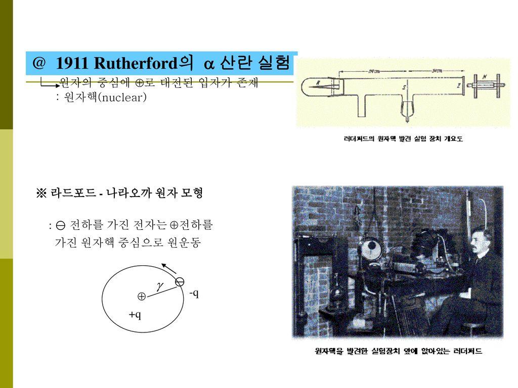 @ 1911 Rutherford의  산란 실험 원자의 중심에 로 대전된 입자가 존재 : 원자핵(nuclear)