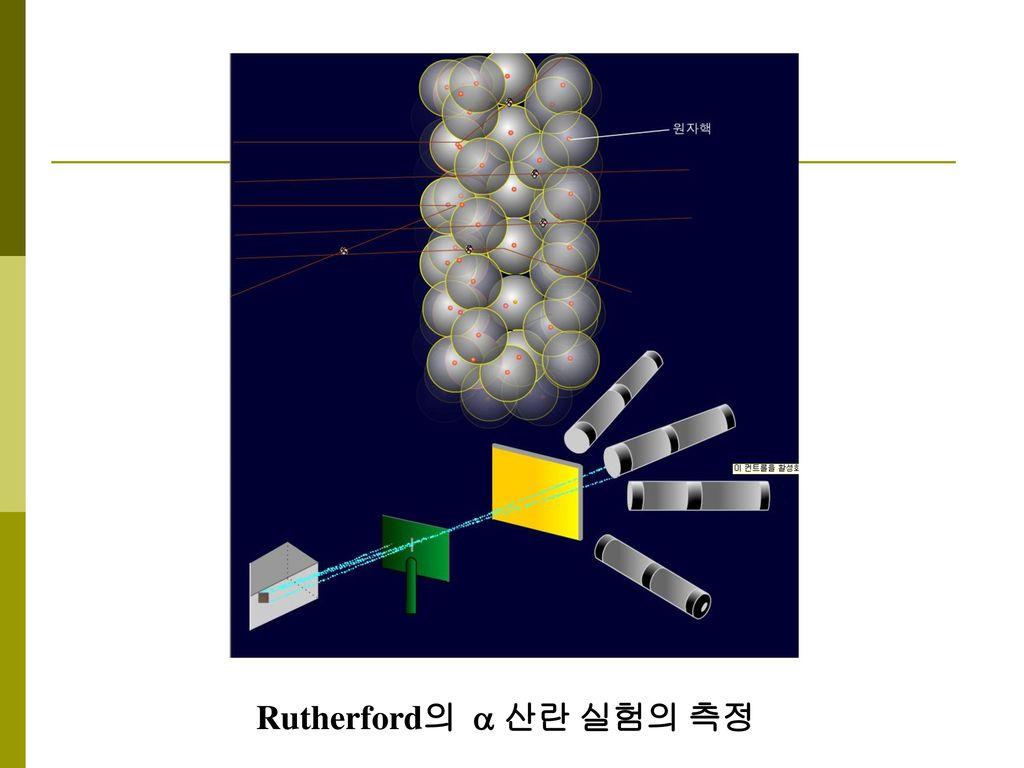 Rutherford의  산란 실험의 측정