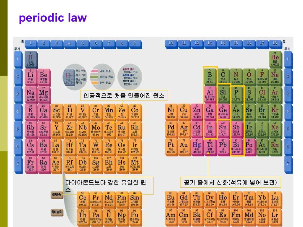 periodic law 인공적으로 처음 만들어진 원소 다이아몬드보다 강한 유일한 원소 공기 중에서 산화(석유에 넣어 보관)