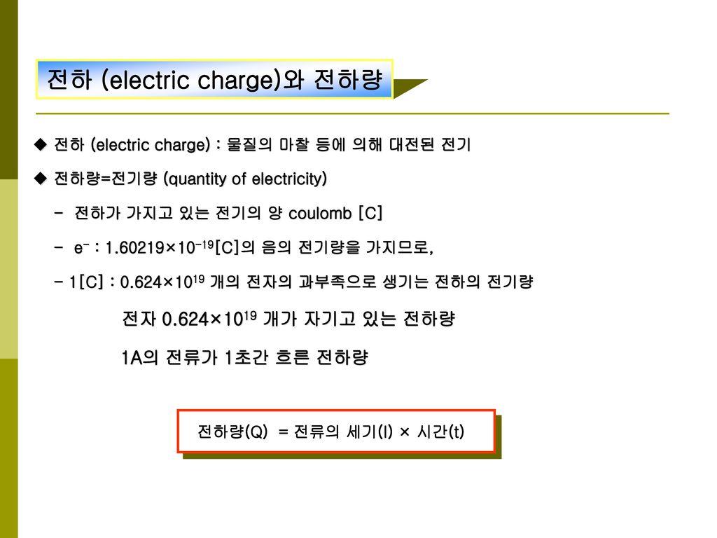 전하 (electric charge)와 전하량