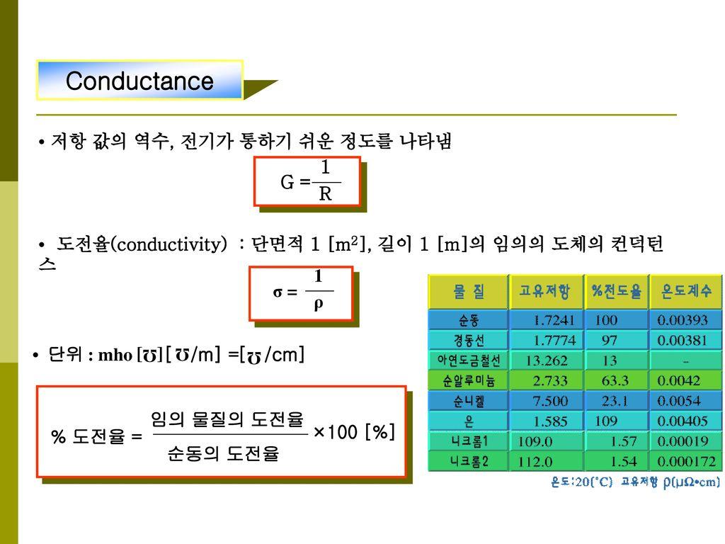 Conductance • 저항 값의 역수, 전기가 통하기 쉬운 정도를 나타냄 G = R 1