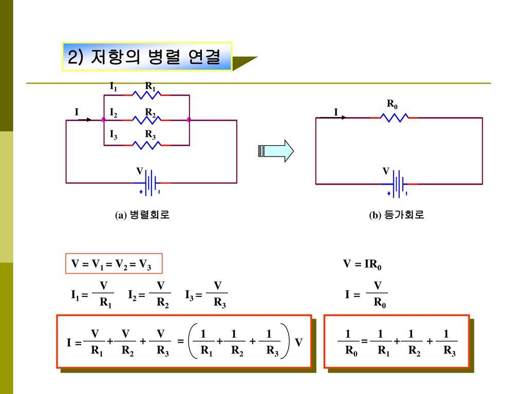 2) 저항의 병렬 연결 V = V1 = V2 = V3 V = IR0 R1 V R2 V R3 V R0 V I1 = I2 =