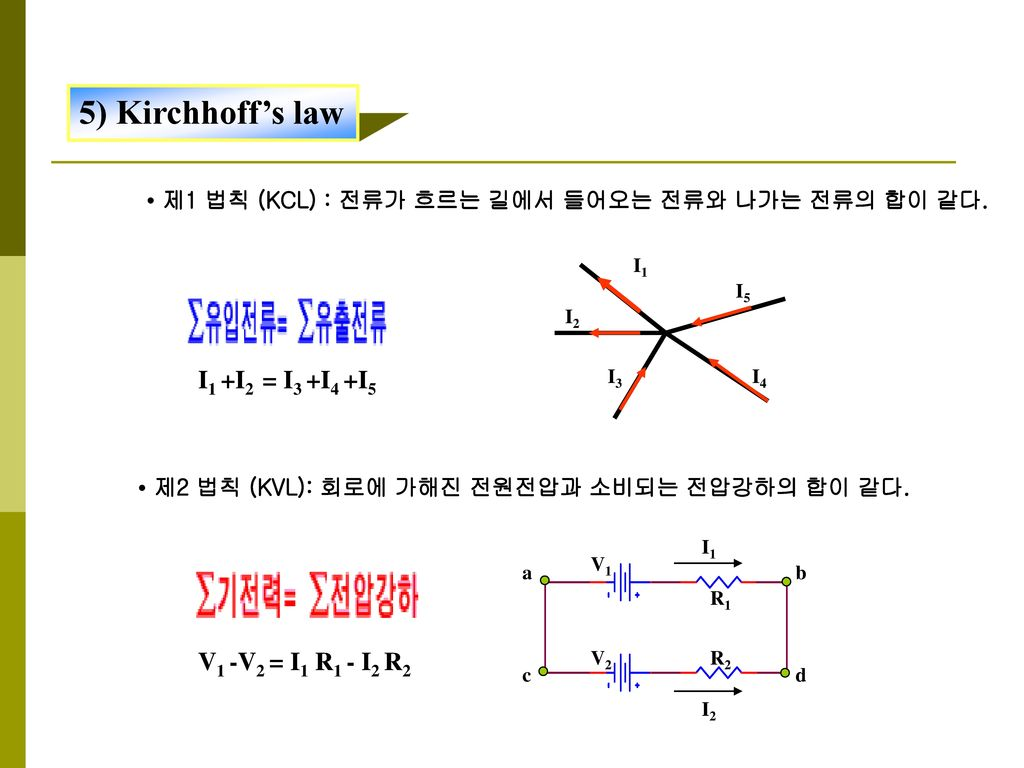 5) Kirchhoff's law I1 +I2 = I3 +I4 +I5 V1 -V2 = I1 R1 - I2 R2